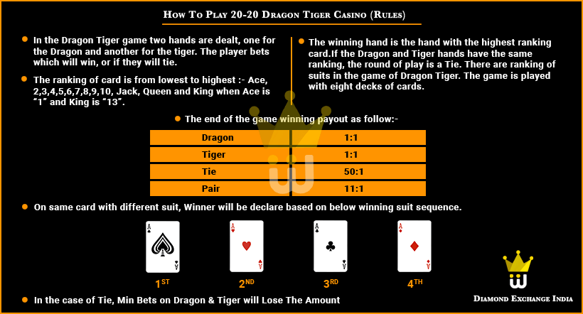 20 20 dragon tiger casino game rules and live betting account id