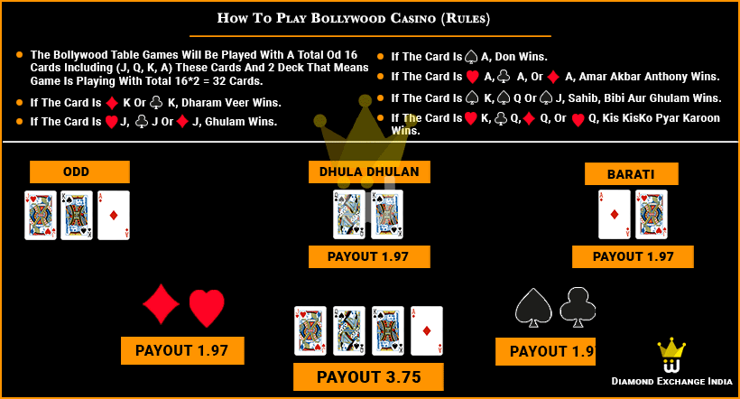 online bollywood casino live betting account id
