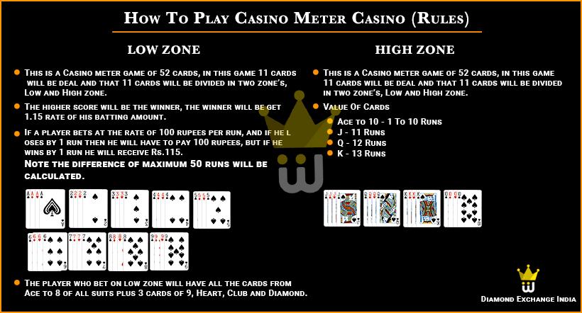 Casino Mete Online Live betting Account id