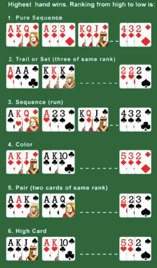Open Teen Patti Online Betting Account id