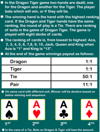 20 20 dragon tiger online live betting account id